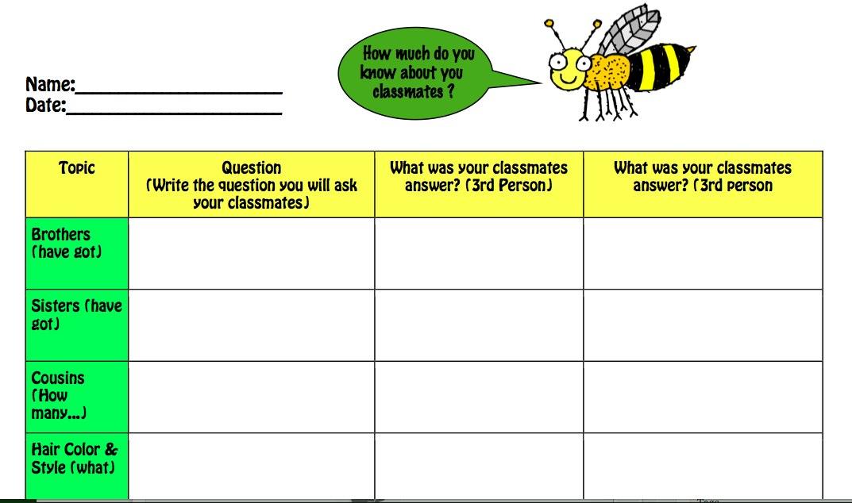 How well do you know your classmates? | Teach Like A PCV