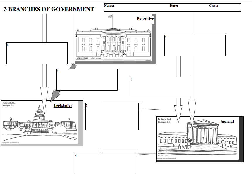 American History Worksheets 3 Branches of Government – 3 Branches of Government Worksheets