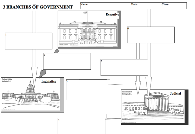 ... History Worksheets: 3 Branches of Government | Teach Like A PCV